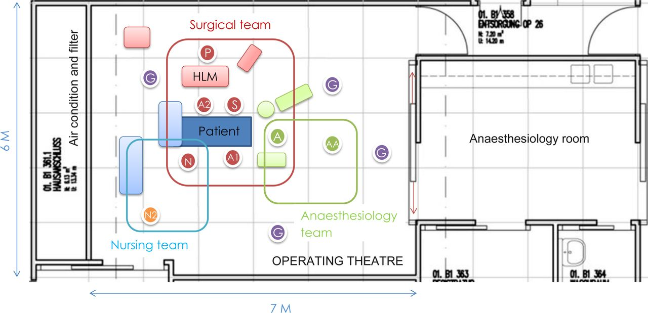 New Technical Solution To Minimise Noise Exposure For Surgical Staff System Block Diagram Furthermore Pa Setup On Sound Download Figure