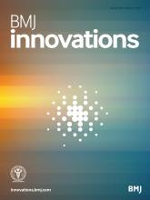 BMJ Innovations: 1 (1)