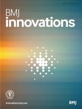 BMJ Innovations: 3 (2)