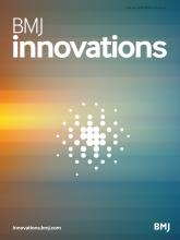 BMJ Innovations: 5 (2-3)