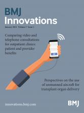 BMJ Innovations: 7 (1)