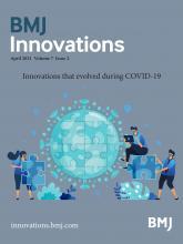 BMJ Innovations: 7 (2)